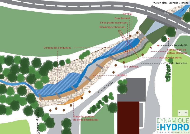 Schéma : plan du projet (scénario 1) de restauration et de protection des berges de l'Abereau
