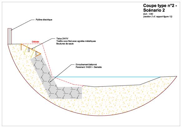 ARROUX - Expertise : coupe autocad de proposition d'aménagement - Scénario 2