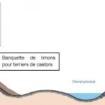 ISERE - Injection : schémas de projet. Vues de face